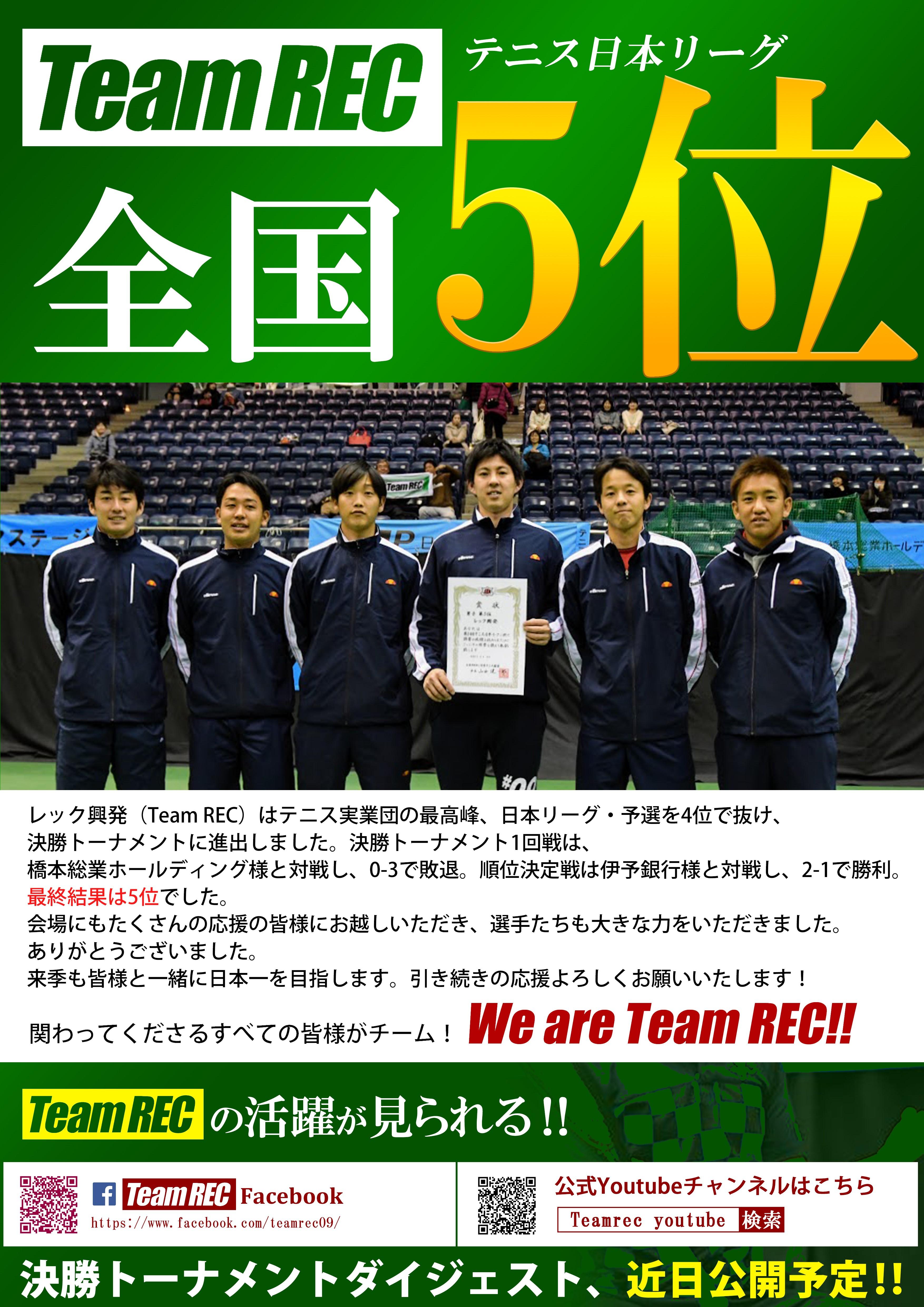 Team REC